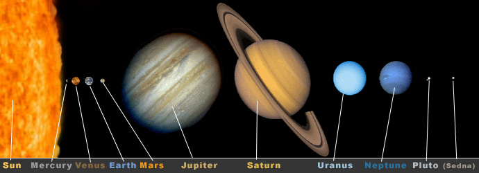 real images of distant planets - photo #31